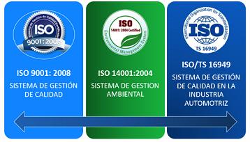 ¿Con que certificaciones cuenta la marca SYD?